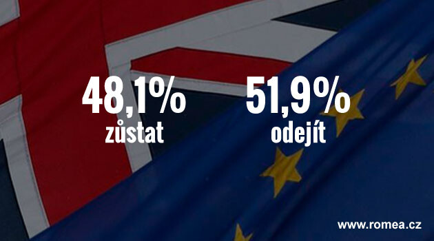 Great Britain voted in a referendum to leave the European Union on 23 June 2016. (Collage:  Romea.cz)